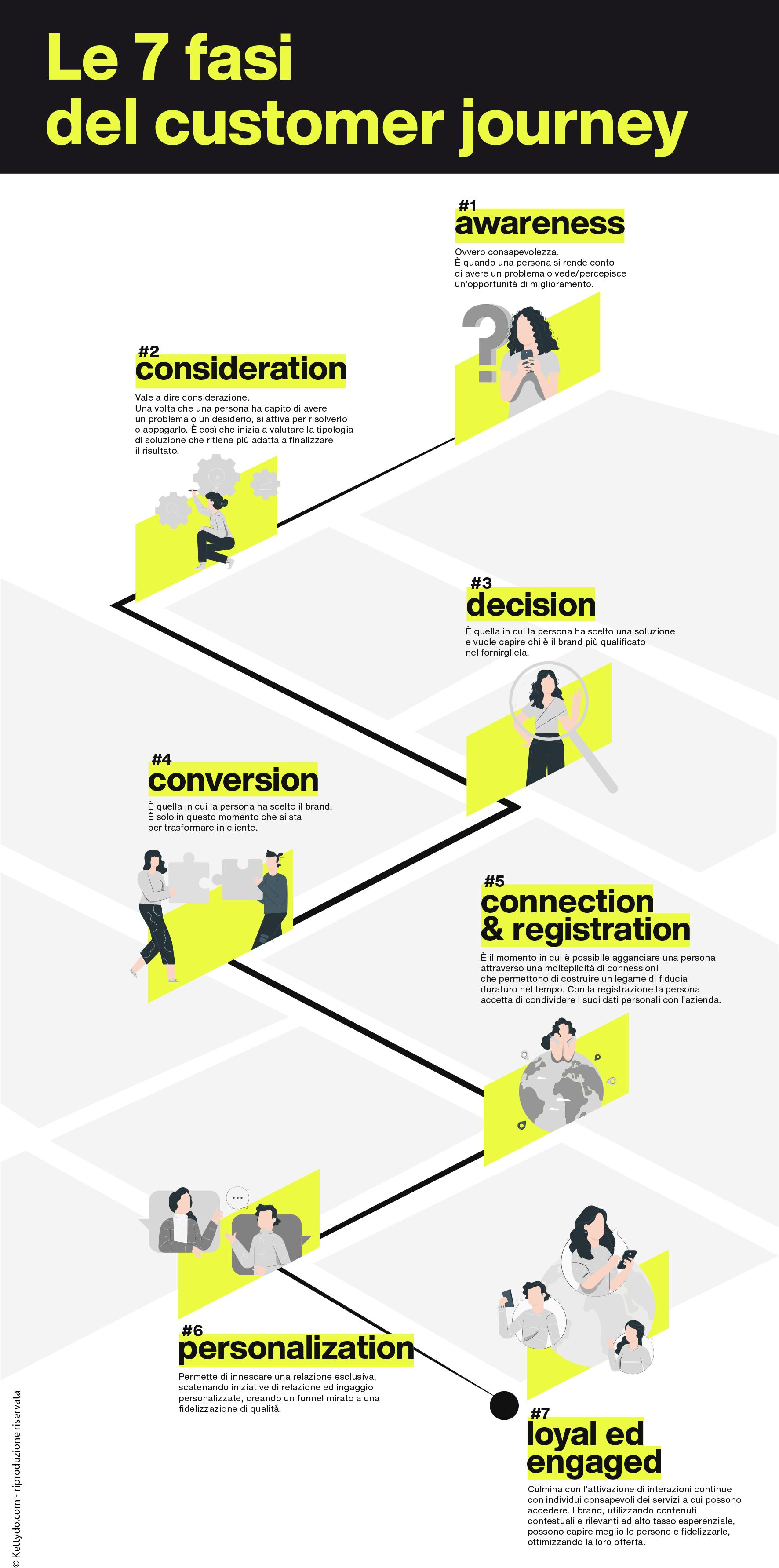 Engagement-economy-infografica